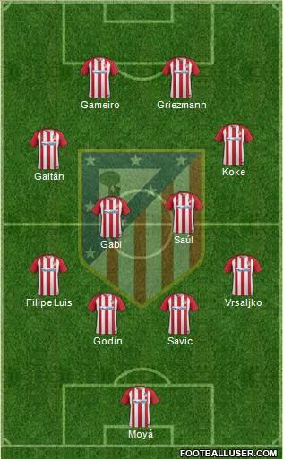 1554089_C_Atletico_Madrid_SAD Posible alineación del Atlético de Madrid - Jornada 21 - Comunio-Biwenger