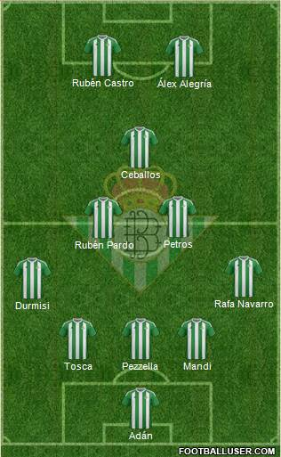 1554274_Real_Betis_B_SAD Posible alineación del Betis - Jornada 21 - Comunio-Biwenger