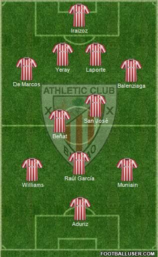 1552447_Athletic_Club Posible alineación del Athletic - Jornada 22 - Comunio-Biwenger