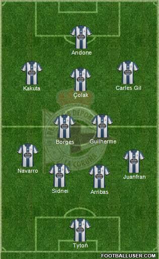 1555734_RC_Deportivo_de_La_Coruna_SAD Posible alineación del Deportivo - Jornada 22 - Comunio-Biwenger
