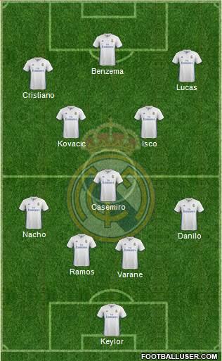 1555763_Real_Madrid_CF Posible alineación del Real Madrid - Jornada 22 - Comunio-Biwenger