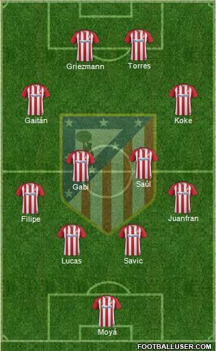 1556139_C_Atletico_Madrid_SAD Posible alineación del Atlético de Madrid - Jornada 22 - Comunio-Biwenger