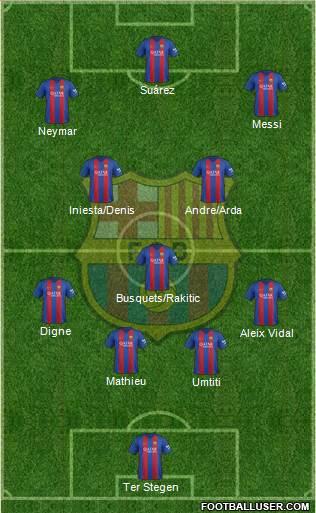 1556475_FC_Barcelona Posible alineación del Barcelona - Jornada 22 - Comunio-Biwenger