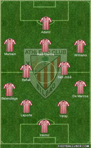 1557164_Athletic_Club Posible alineación del Athletic - Jornada 23 - Comunio-Biwenger