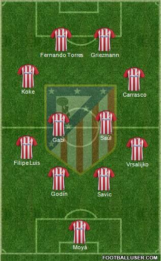 1558162_C_Atletico_Madrid_SAD Posible alineación del Atlético de Madrid - Jornada 24 - Comunio-Biwenger