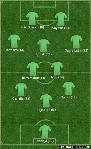1558169_Dream_Team Once Ideal - Jornada 22 - Comunio-Biwenger