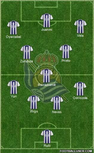 1558431_Real_Sociedad_SAD-1 Posible alineación de la Real Sociedad - Jornada 23 - Comunio-Biwenger