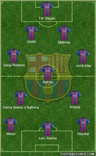 1558496_FC_Barcelona Posible alineación del Barcelona - Jornada 23 - Comunio-Biwenger
