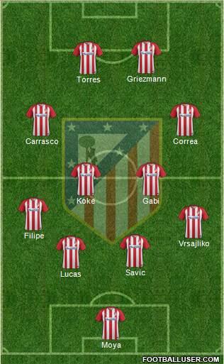 1560591_C_Atletico_Madrid_SAD Posible alineación del Atlético de Madrid - Jornada 23 - Comunio-Biwenger