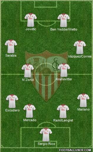 1560653_Sevilla_FC_SAD Posible alineación del Sevilla - Jornada 23 - Comunio-Biwenger