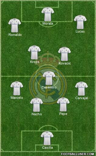 1560827_Real_Madrid_CF Posible alineación del Real Madrid - Jornada 23 - Comunio-Biwenger