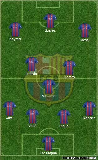 1561724_FC_Barcelona Posible alineación del Barcelona - Jornada 24 - Comunio-Biwenger