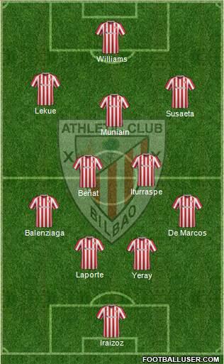 1561806_Athletic_Club Posible alineación del Athletic - Jornada 24 - Comunio-Biwenger