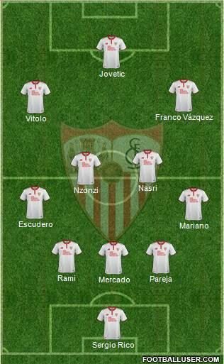 1561837_Sevilla_FC_SAD Posible alineación del Sevilla - Jornada 24 - Comunio-Biwenger