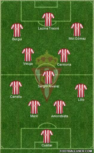 1561838_Real_Sporting_SAD Posible alineación del Sporting - Jornada 24 - Comunio-Biwenger