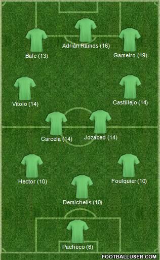 1561876_Dream_Team Once Ideal - Jornada 23 - Comunio-Biwenger