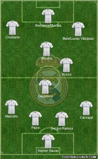 1562755_Real_Madrid_CF Posible alineación del Real Madrid - Jornada 24 - Comunio-Biwenger