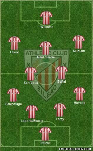 1563607_Athletic_Club Posible alineación del Athletic - Jornada 25 (Intersemanal) - Comunio-Biwenger