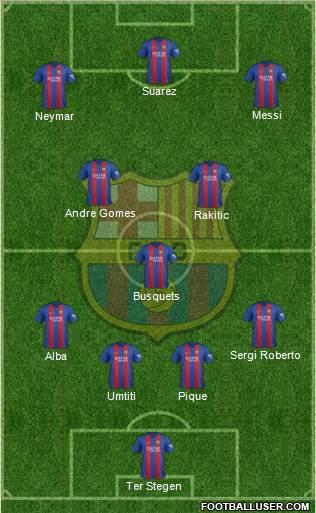 1563612_FC_Barcelona Posible alineación del Barcelona - Jornada 25 (Intersemanal) - Comunio-Biwenger