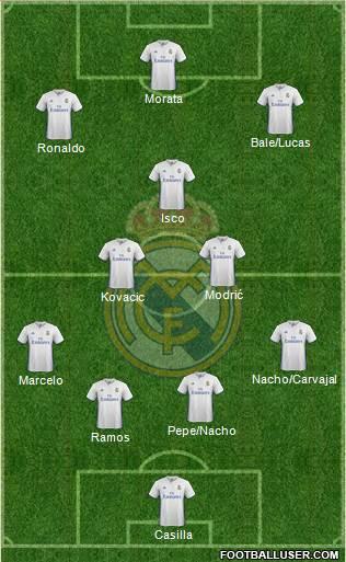 1563707_Real_Madrid_CF Posible alineación del Real Madrid - Jornada 25 (Intersemanal) - Comunio-Biwenger