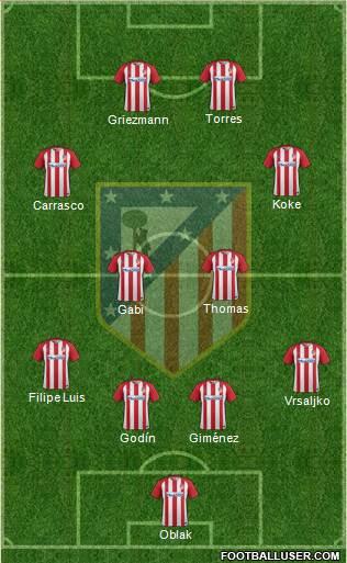 1564003_C_Atletico_Madrid_SAD Posible alineación del Atlético de Madrid - Jornada 25 (Intersemanal) - Comunio-Biwenger