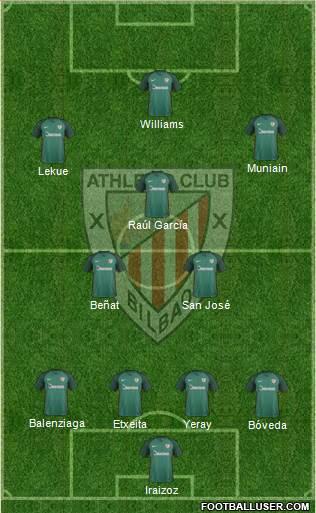1564432_Athletic_Club Posible alineación del Athletic - Jornada 25 - Comunio-Biwenger