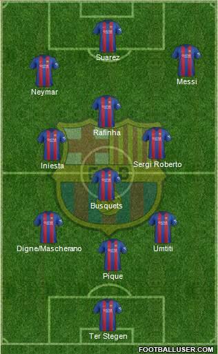 1564440_FC_Barcelona Posible alineación del Barcelona - Jornada 26 - Comunio-Biwenger