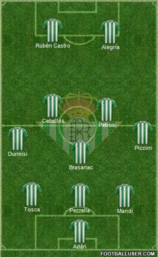 1564629_Real_Betis_B_SAD Posible alineación del Betis - Jornada 26 - Comunio-Biwenger