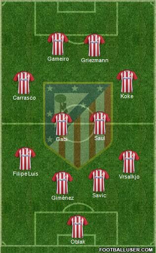 1564696_C_Atletico_Madrid_SAD Posible alineación del Atlético de Madrid - Jornada 26 - Comunio-Biwenger
