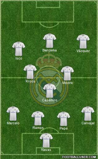 1564795_Real_Madrid_CF Posible alineación del Real Madrid - Jornada 26 - Comunio-Biwenger