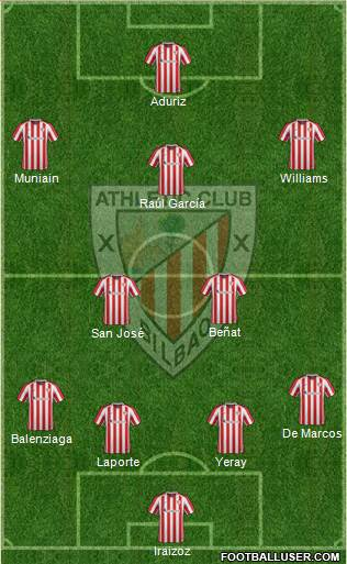 1558725_Athletic_Club Posible alineación del Athletic - Jornada 26 - Comunio-Biwenger