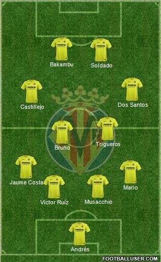 1564454_Villarreal_CF_SAD Posible alineación del Villarreal - Jornada 27 - Comunio-Biwenger