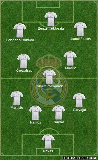 1565843_Real_Madrid_CF Posible alineación del Real Madrid - Jornada 27 - Comunio-Biwenger