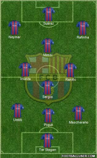 1566397_FC_Barcelona Posible alineación del Barcelona - Jornada 28 - Comunio-Biwenger