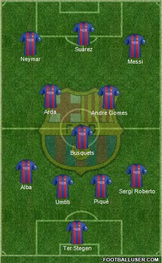 1566434_FC_Barcelona Posible alineación del Barcelona - Jornada 27 - Comunio-Biwenger