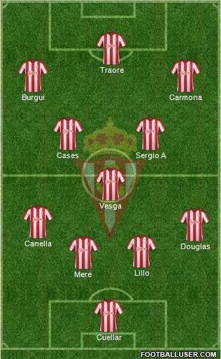 1566817_Real_Sporting_SAD Posible alineación del Sporting - Jornada 27 - Comunio-Biwenger