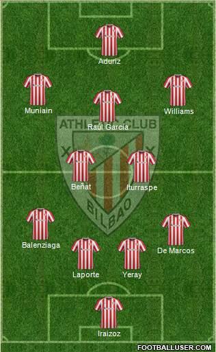 1567669_Athletic_Club Posible alineación del Athletic - Jornada 28 - Comunio-Biwenger