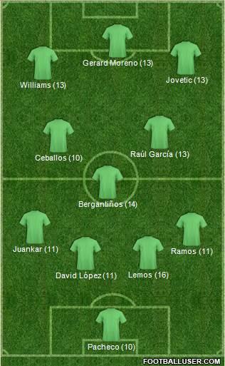 1567790_Dream_Team Once Ideal - Jornada 27 - Comunio-Biwenger