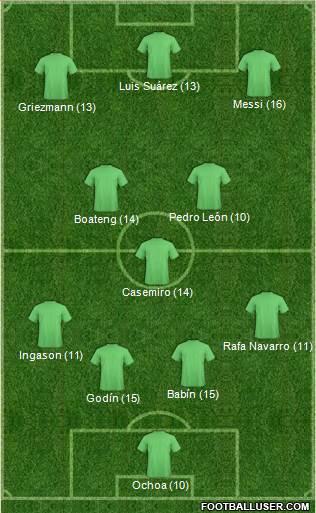 1569437_Dream_Team Once Ideal - Jornada 28 - Comunio-Biwenger