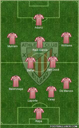 1569588_Athletic_Club Análisis del Athletic - Parón de marzo - Comunio-Biwenger