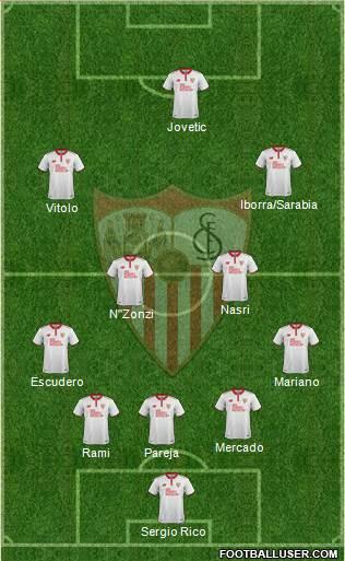 1569650_Sevilla_FC_SAD Análisis del Sevilla - Parón de marzo - Comunio-Biwenger