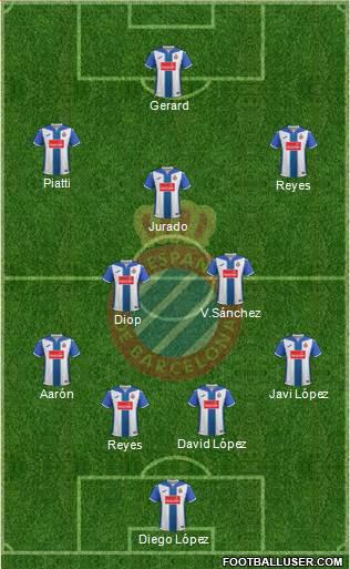 1571441_RCD_Espanyol_de_Barcelona_SAD Posible alineación del Espanyol - Jornada 29 - Comunio-Biwenger