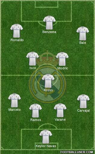 1571474_Real_Madrid_CF Posible alineación del Real Madrid - Jornada 29 - Comunio-Biwenger