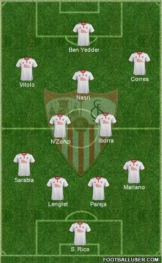 1571708_Sevilla_FC_SAD Posible alineación del Sevilla - Jornada 29 - Comunio-Biwenger