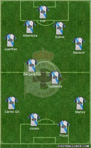 1572129_RC_Deportivo_de_La_Coruna_SAD Posible alineación del Deportivo - Jornada 29 - Comunio-Biwenger