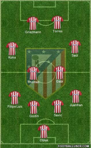 1572244_C_Atletico_Madrid_SAD Posible alineación del Atlético de Madrid - Jornada  29 - Comunio-Biwenger