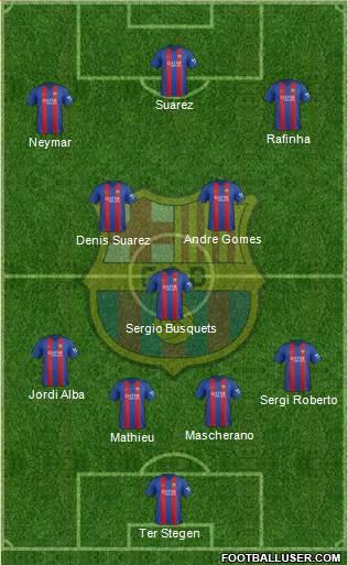 1572246_FC_Barcelona Posible alineación del Barcelona - Jornada 29 - Comunio-Biwenger
