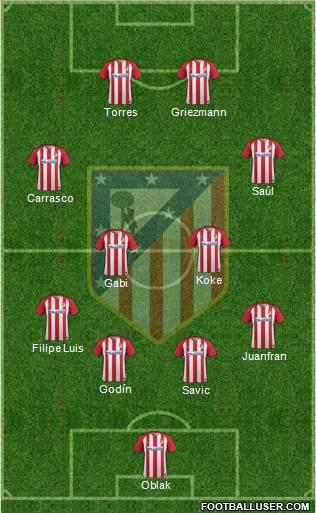 1573717_C_Atletico_Madrid_SAD Posible alineación del Atlético de Madrid - Jornada 31 - Comunio-Biwenger
