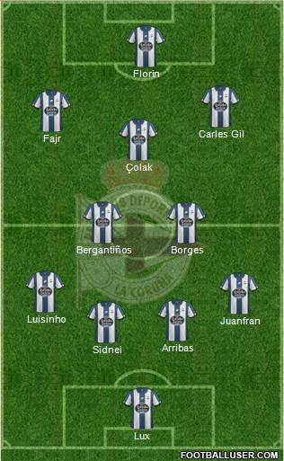 1573816_RC_Deportivo_de_La_Coruna_SAD Posible alineación del Deportivo - Jornada 30 (Intersemanal) - Comunio-Biwenger