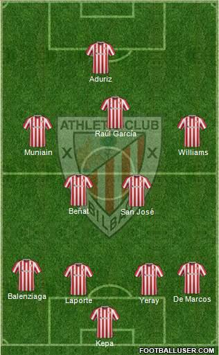 1573966_Athletic_Club-1 Posible alineación del Athletic - Jornada 31 - Comunio-Biwenger